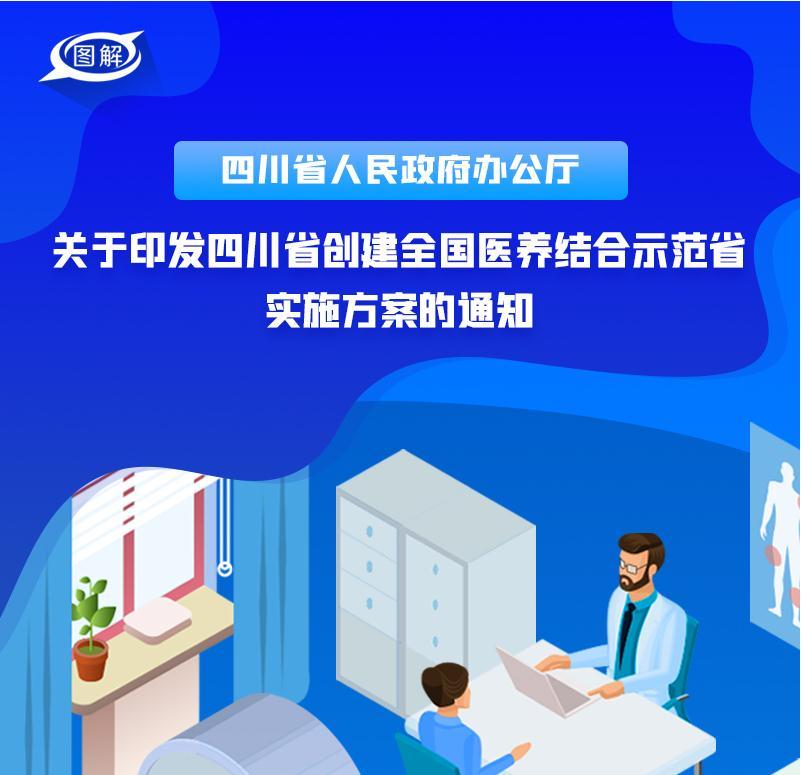 关于印发四川省创建全国医养结合示范省实施方案的通知(附图解)